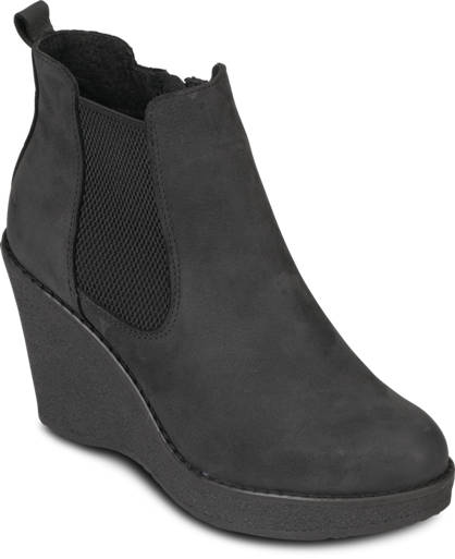 Oxmox Wedges