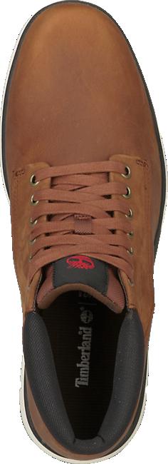 Schuhe Für Online Bei Herren Artikelnummernbsp;1314896 Markenschuhe Roland xBdCWrQoe